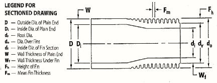 tubi-low-fin-schema